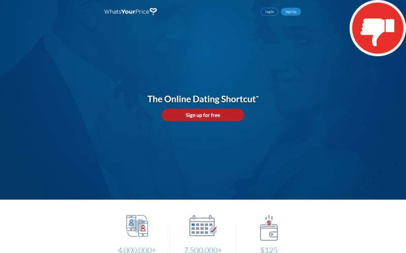 WhatsYourPrice.com review Scam